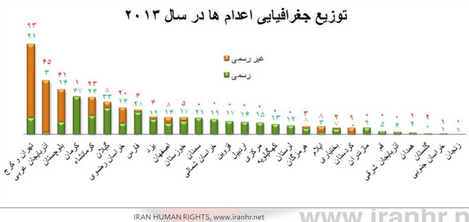 FARSI-Annual-Report-DP-2013.jpg